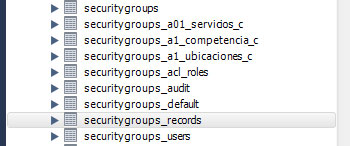 security_groups